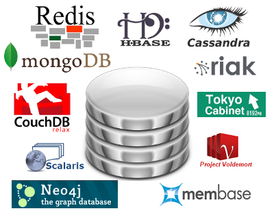 NoSQL: What is NoSQL-An introduction
