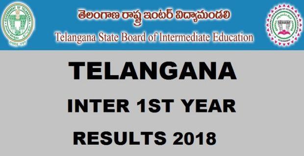 ts-inter-1st-year-results-2018-manabadi-e1520143446708