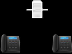 SRTP (Secure Real-Time Transport Protocol or Secure RTP)