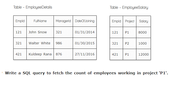 mysql - sql query to fetch count of employee