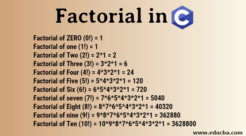 Program to find Factorial of a Number using Recursion