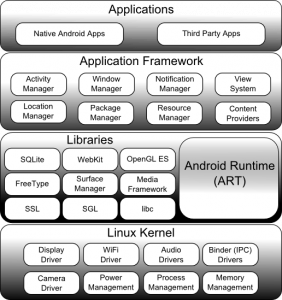 xAndroid_studio_android_architecture2.png.pagespeed.ic.IYsHSwMA9u