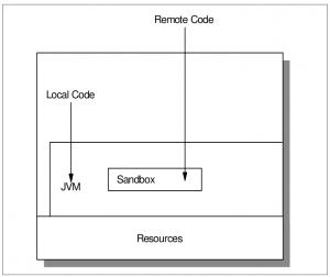 JDK1.0
