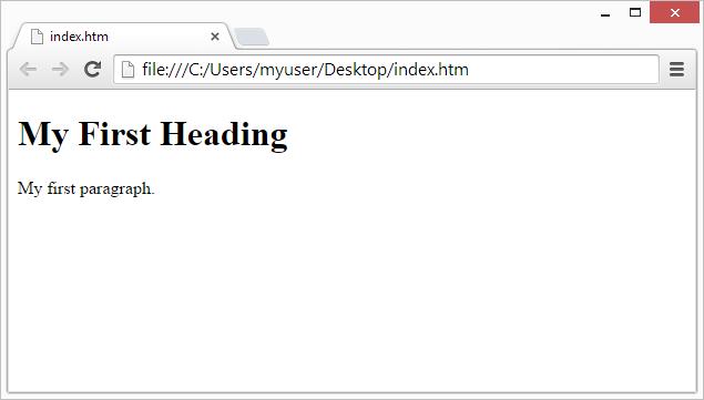 html index